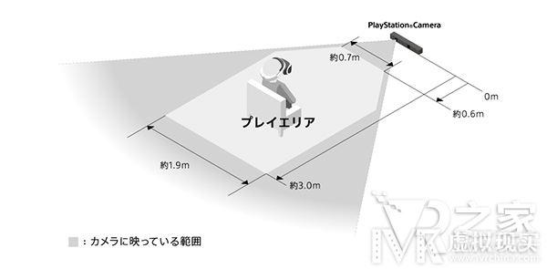 至少需要6平米!你家玩的了PSVR吗?