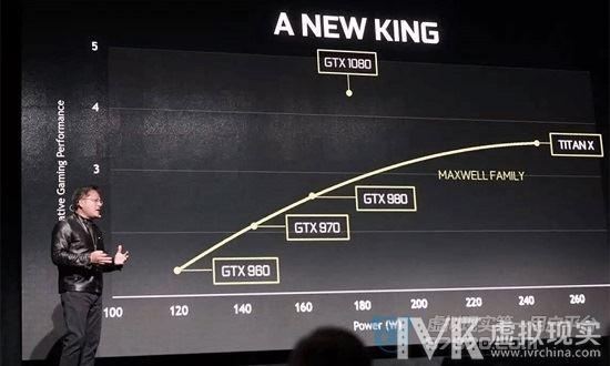 新王驾到 NVIDIA发布新旗舰GTX 1080显卡助力争霸VR