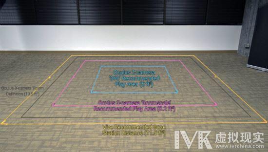 一张图读懂Oculus Rift与HTC Vive房间定位范围的差异